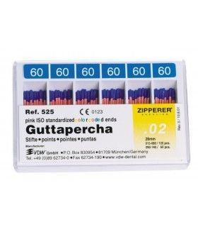 GUTTAPERCHA ZIPPERER